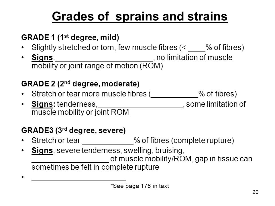 Grades of sprains and strains