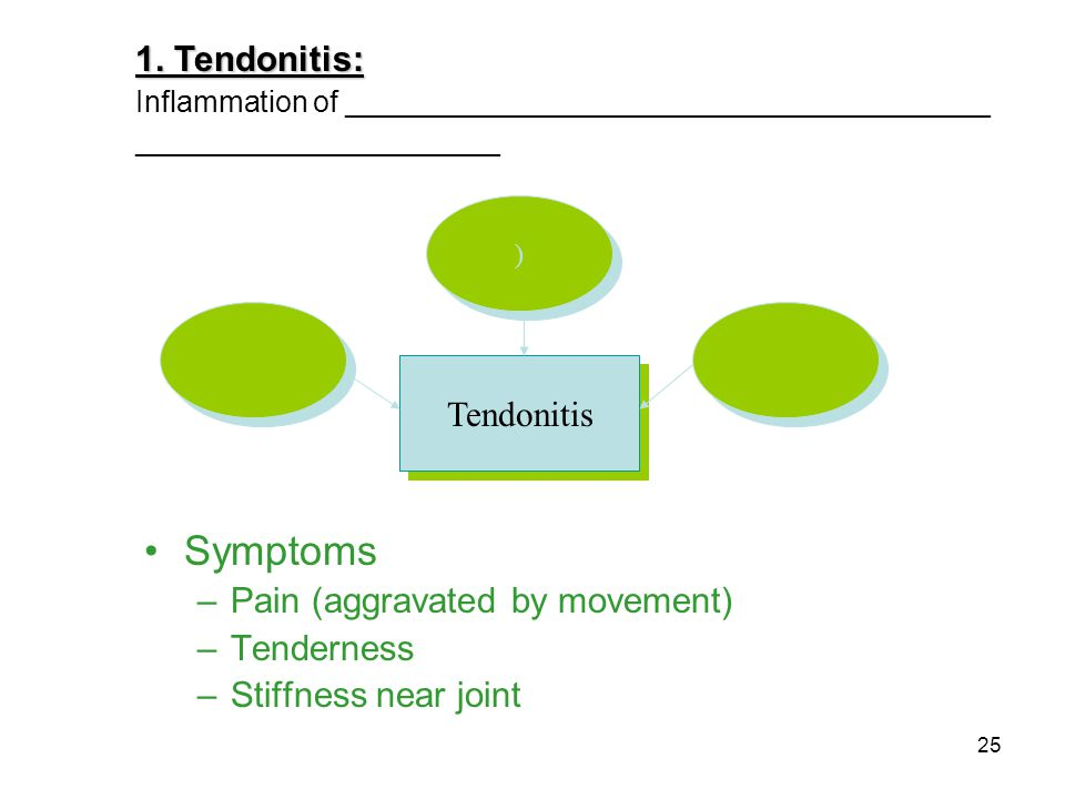 Symptoms 1. Tendonitis: Tendonitis Pain (aggravated by movement)