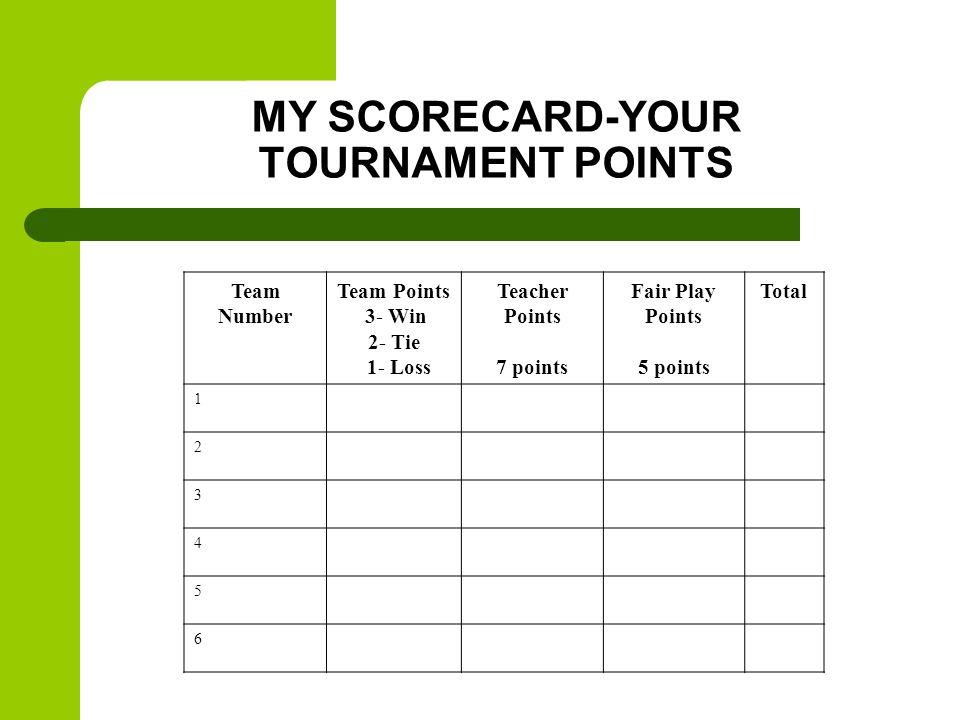 MY SCORECARD-YOUR TOURNAMENT POINTS