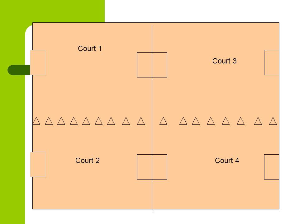 Court 1 Court 3 Court 2 Court 4