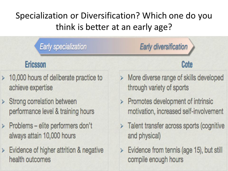 Specialization or Diversification