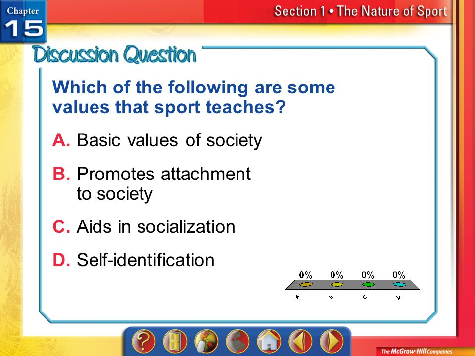 Which of the following are some values that sport teaches