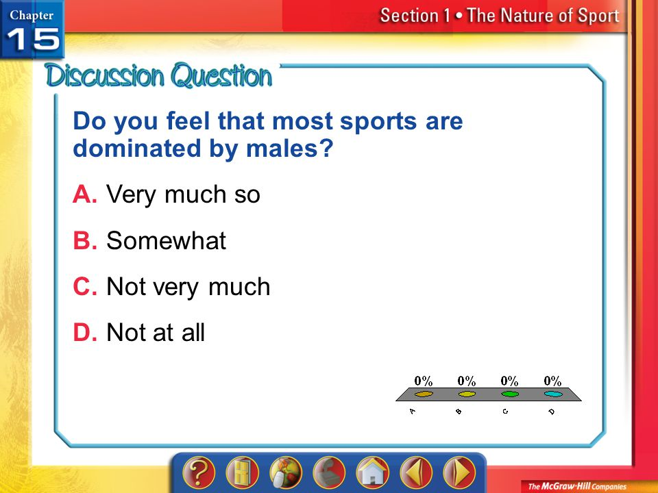Do you feel that most sports are dominated by males A. Very much so