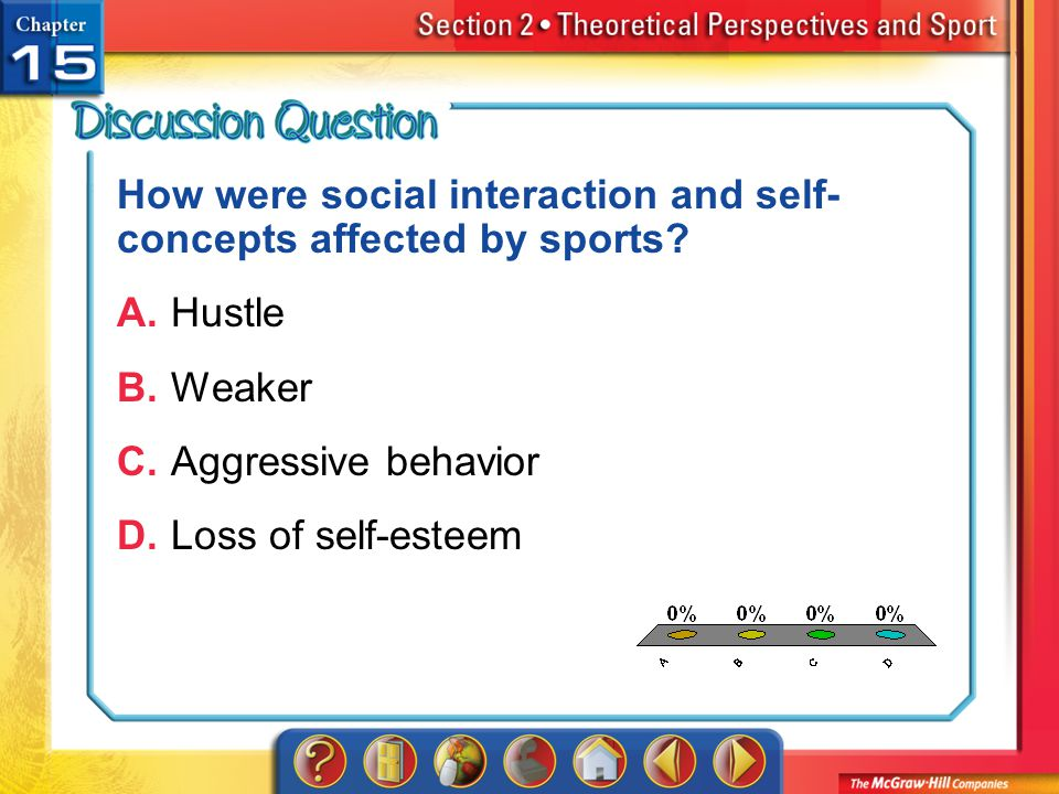 How were social interaction and self-concepts affected by sports