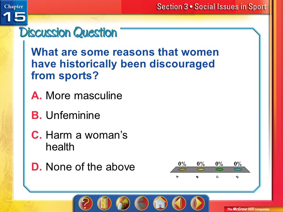 What are some reasons that women have historically been discouraged from sports