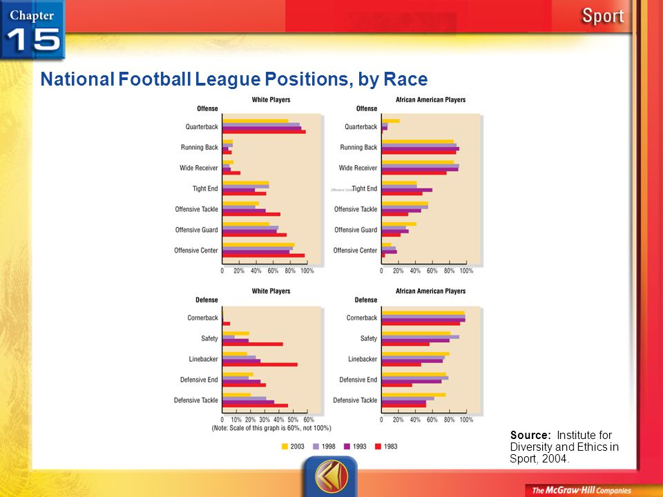 Splash screen ppt video online download for Football league positions