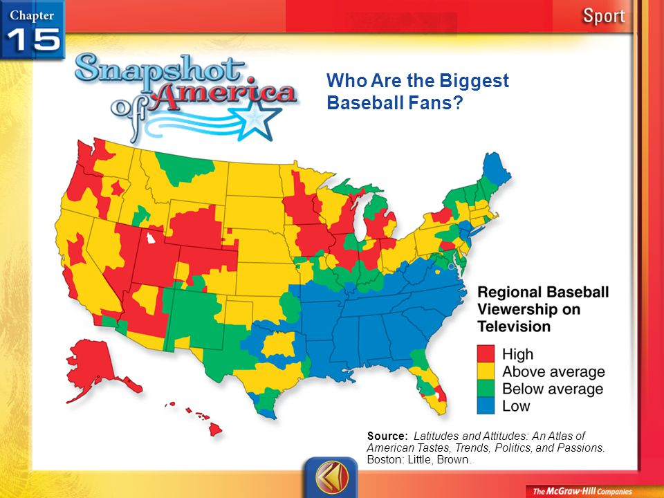 Who Are the Biggest Baseball Fans