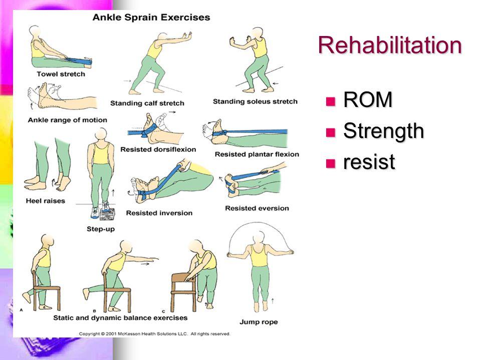 Rehabilitation ROM Strength resist