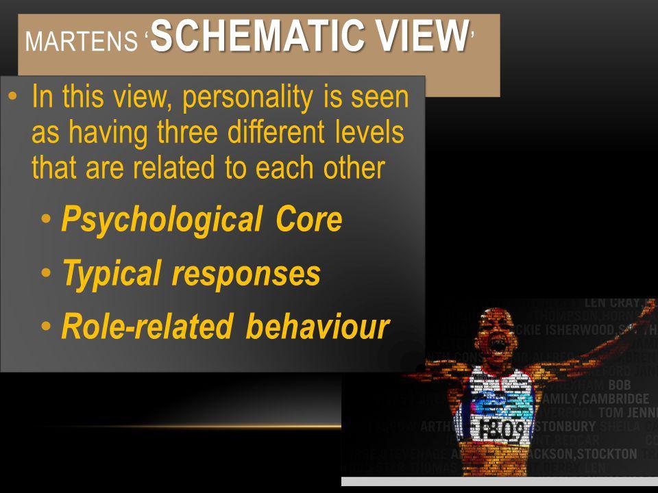 Martens 'Schematic View'
