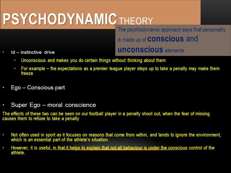 Psychodynamic Theory Super Ego – moral conscience