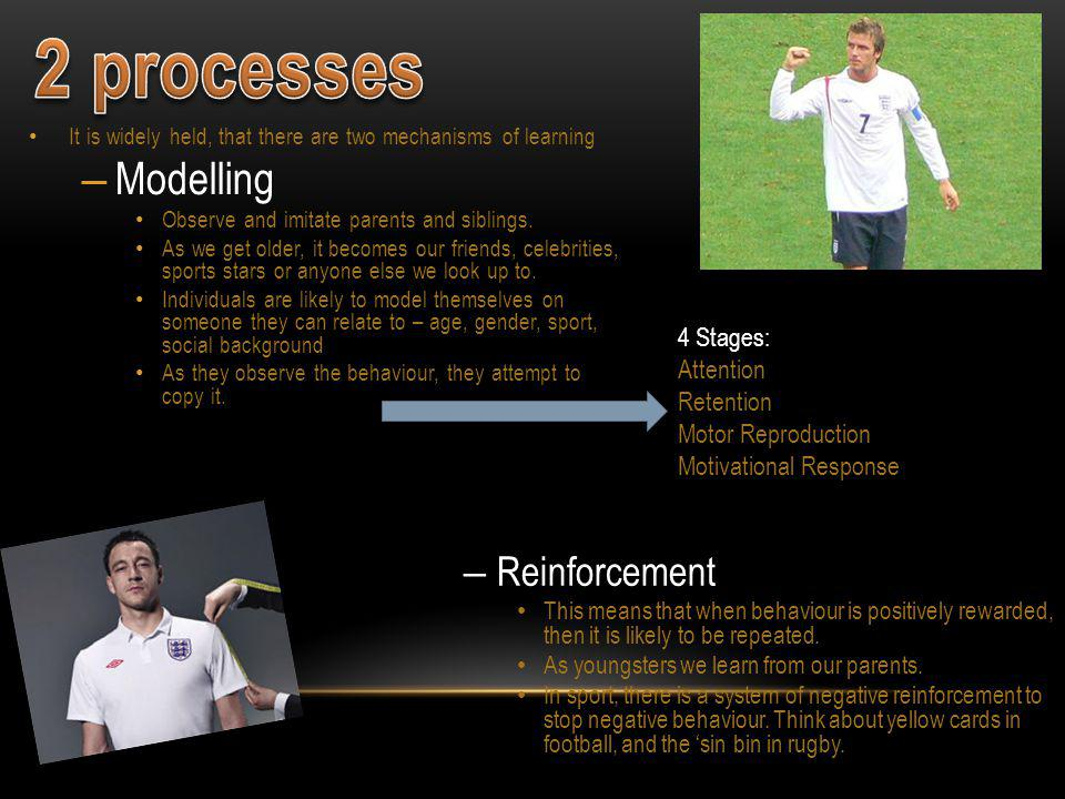 2 processes Modelling Reinforcement 4 Stages: Attention Retention