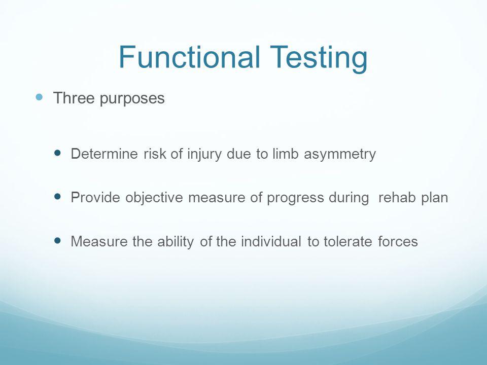 Functional Testing Three purposes
