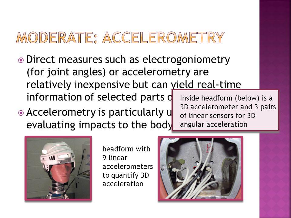 Moderate: accelerometry