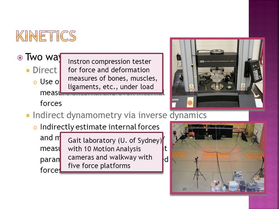 Kinetics Two ways of obtaining kinetics Direct dynamometry