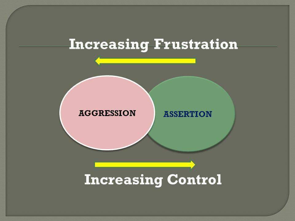 Increasing Frustration Increasing Control