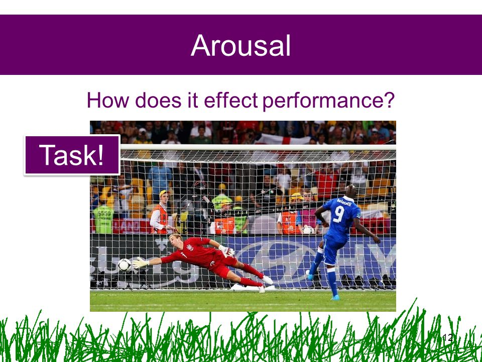 How does it effect performance
