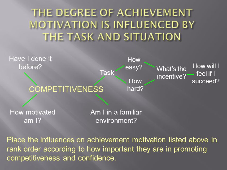 THE DEGREE OF ACHIEVEMENT MOTIVATION IS INFLUENCED BY THE TASK AND SITUATION