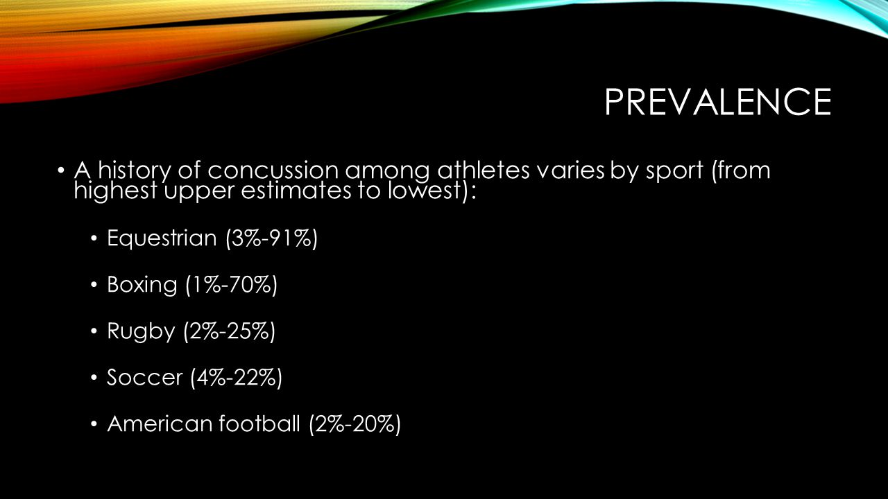 PREVALENCE A history of concussion among athletes varies by sport (from highest upper estimates to lowest):