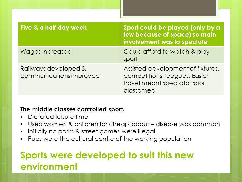 Sports were developed to suit this new environment
