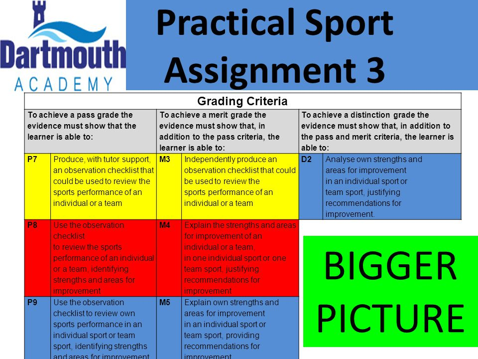 Practical Sport Assignment 3