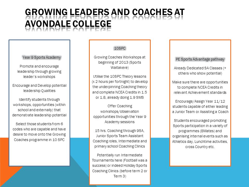 Growing Leaders and Coaches at Avondale College