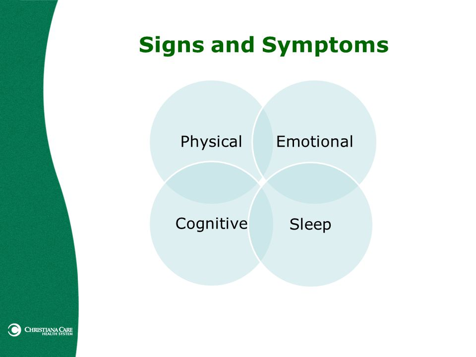 Signs and Symptoms Physical Cognitive Emotional Sleep
