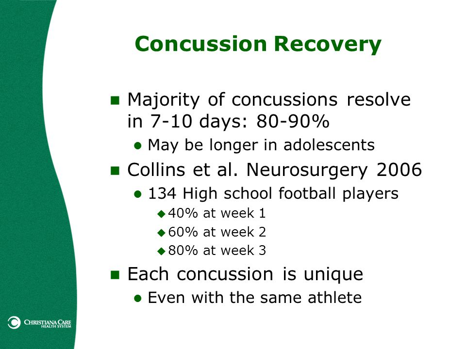 Concussion Recovery Majority of concussions resolve in 7-10 days: 80-90% May be longer in adolescents.