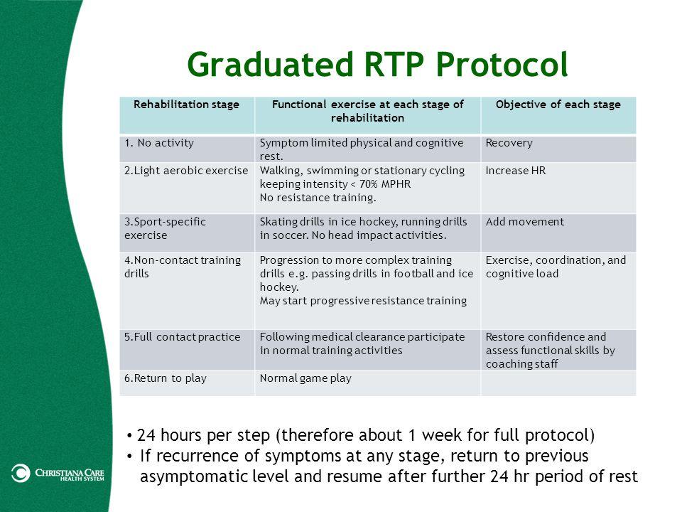Graduated RTP Protocol