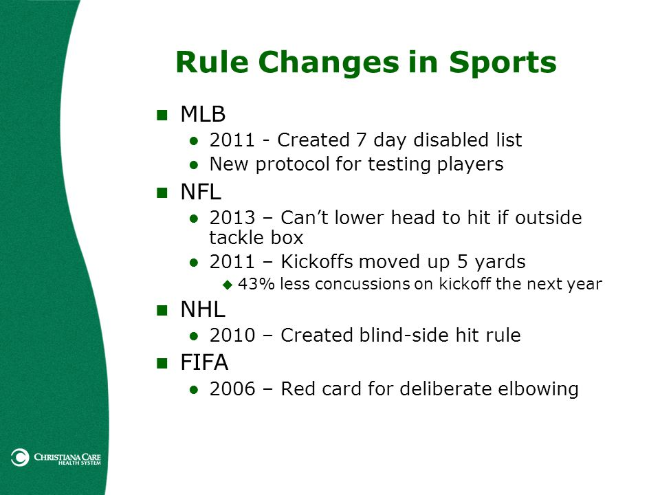 Rule Changes in Sports MLB NFL NHL FIFA