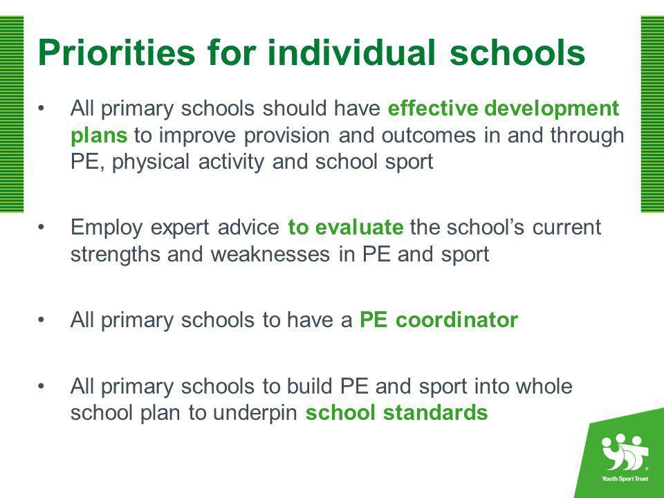 Priorities for individual schools