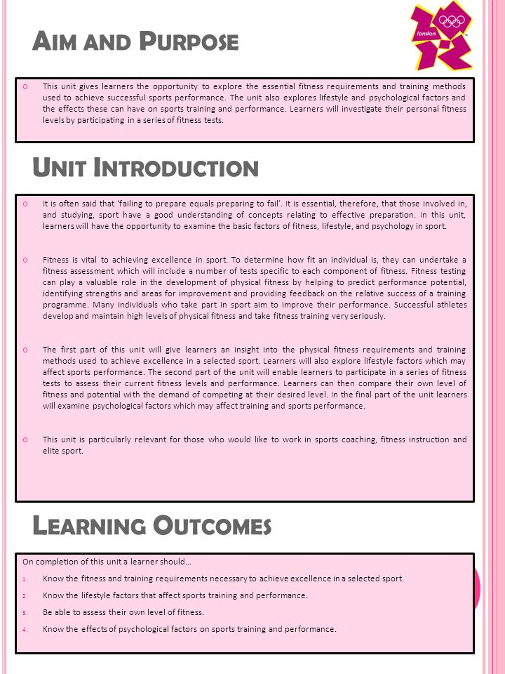 Aim and Purpose Unit Introduction Learning Outcomes