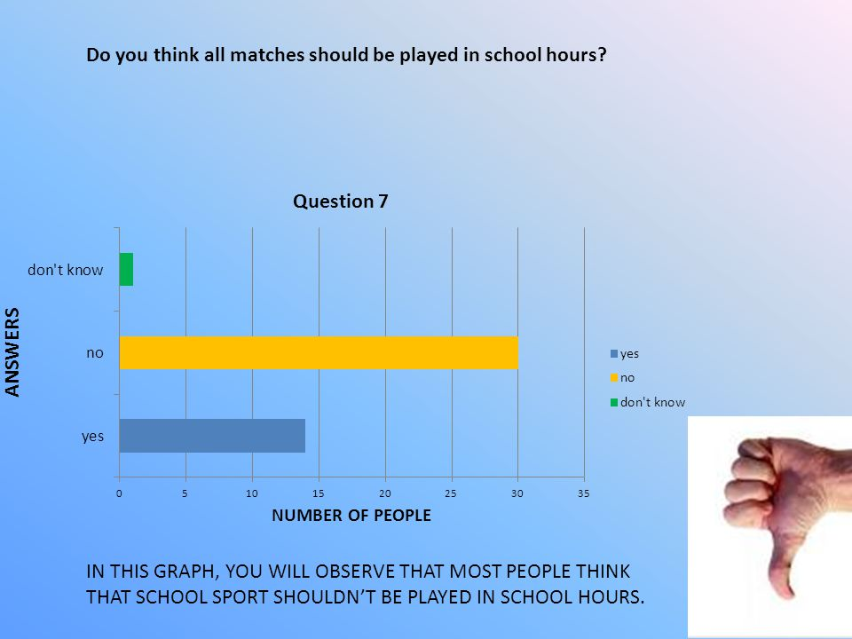 Do you think all matches should be played in school hours