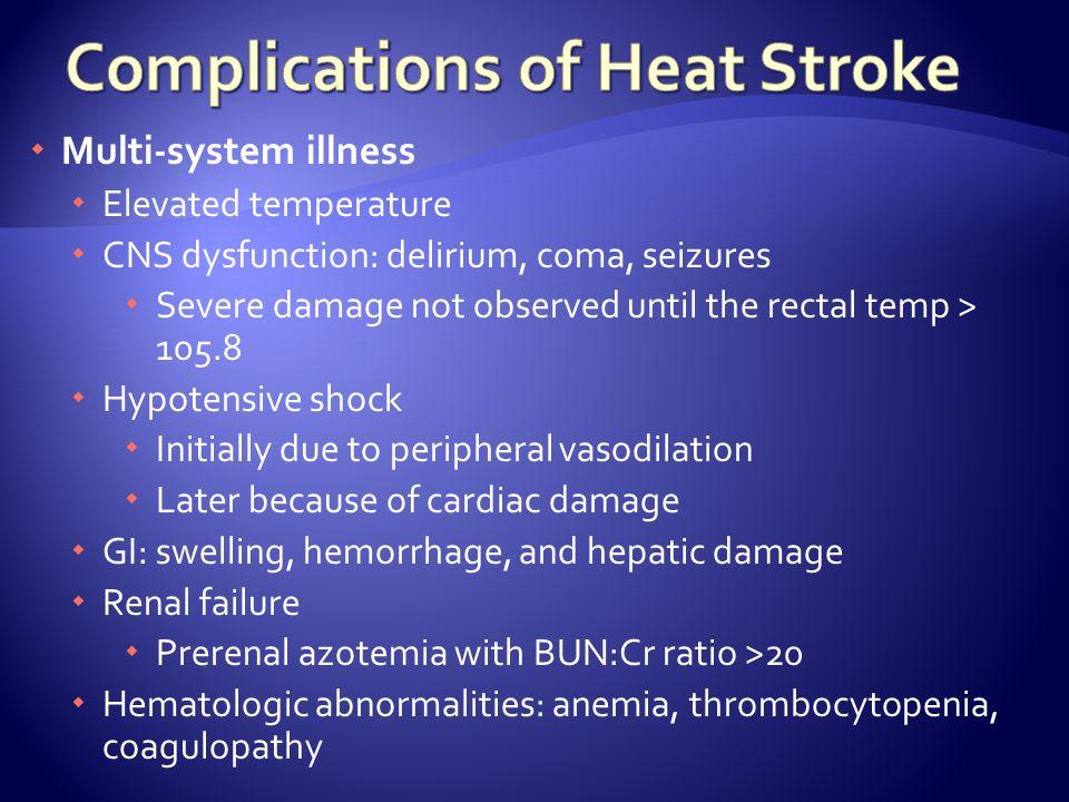 Complications of Heat Stroke