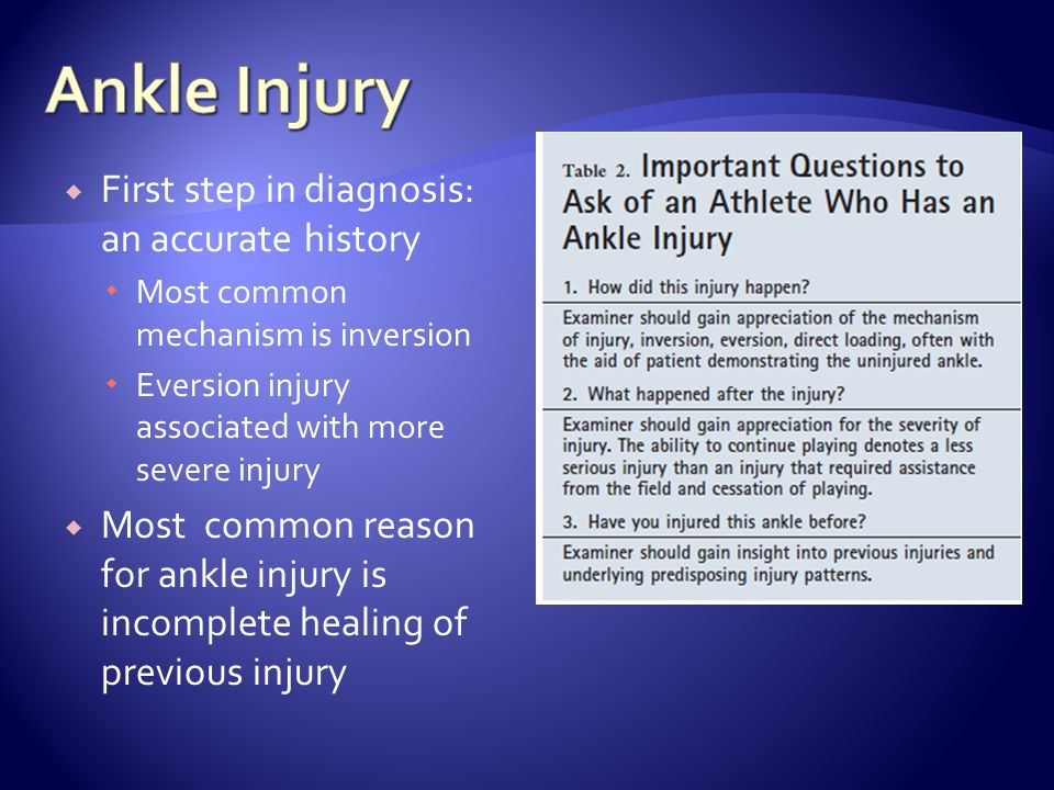 Ankle Injury First step in diagnosis: an accurate history