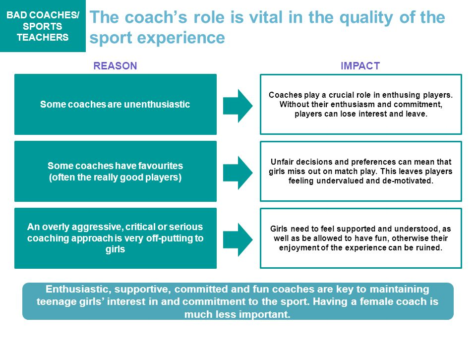 The coach's role is vital in the quality of the sport experience