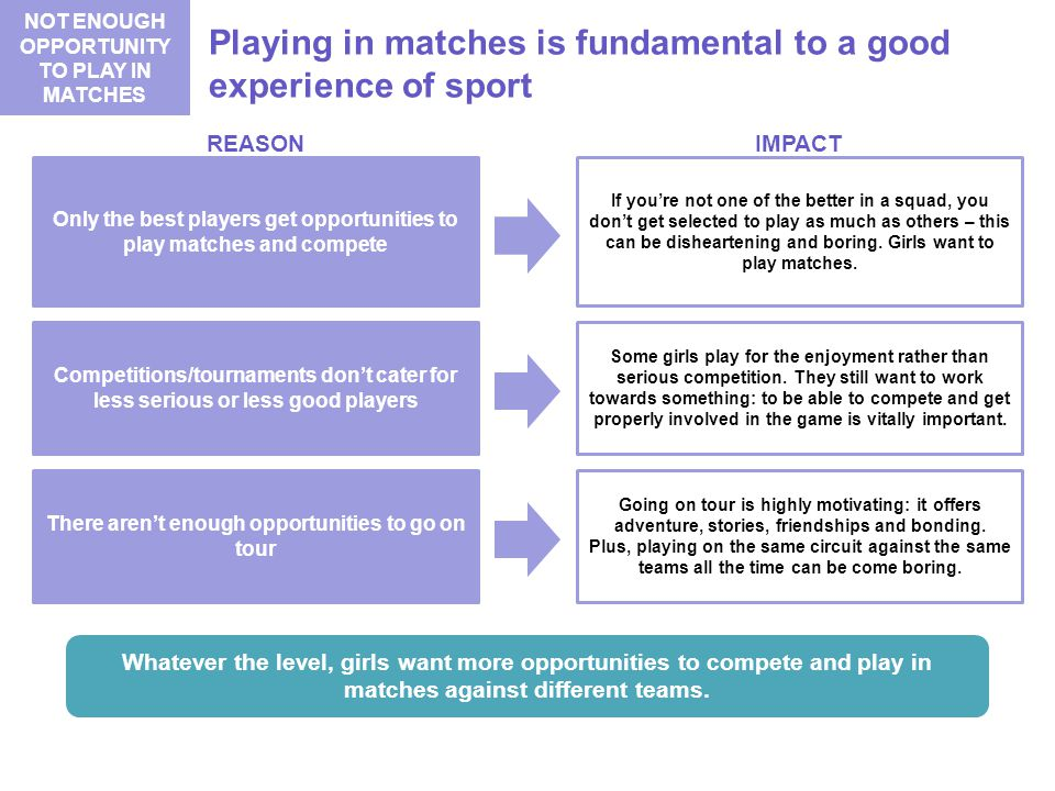 Playing in matches is fundamental to a good experience of sport