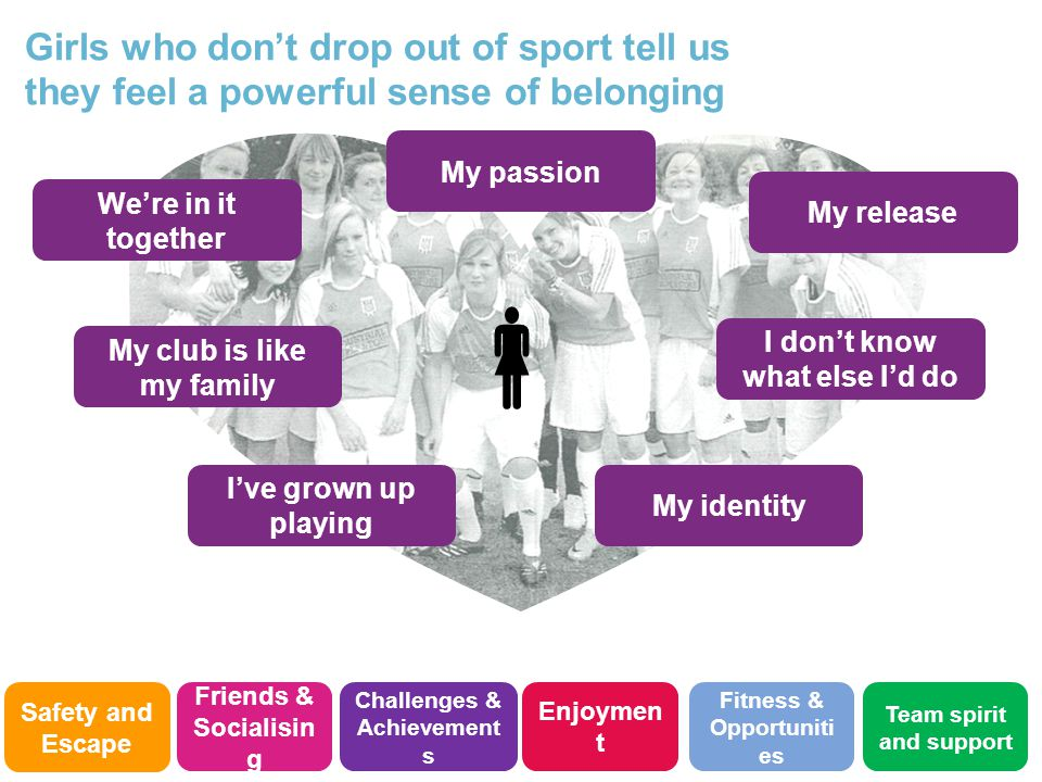 Girls who don't drop out of sport tell us they feel a powerful sense of belonging