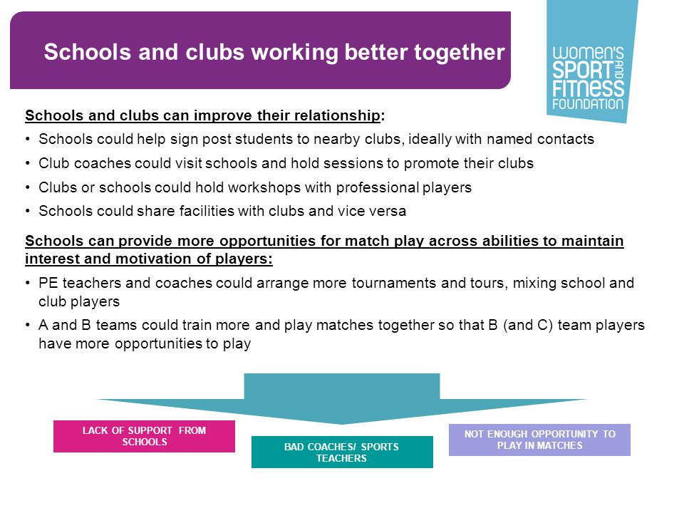 Schools and clubs working better together