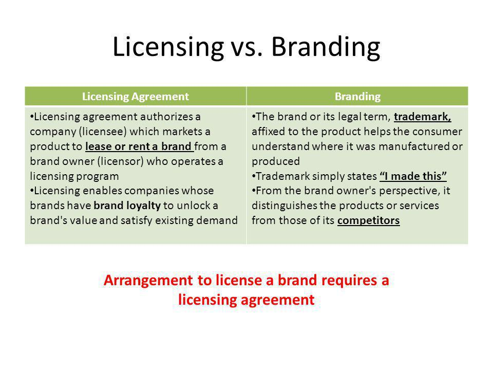 Arrangement to license a brand requires a
