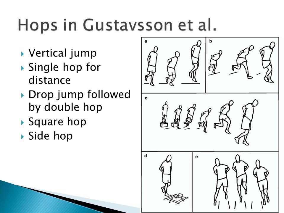 Hops in Gustavsson et al.