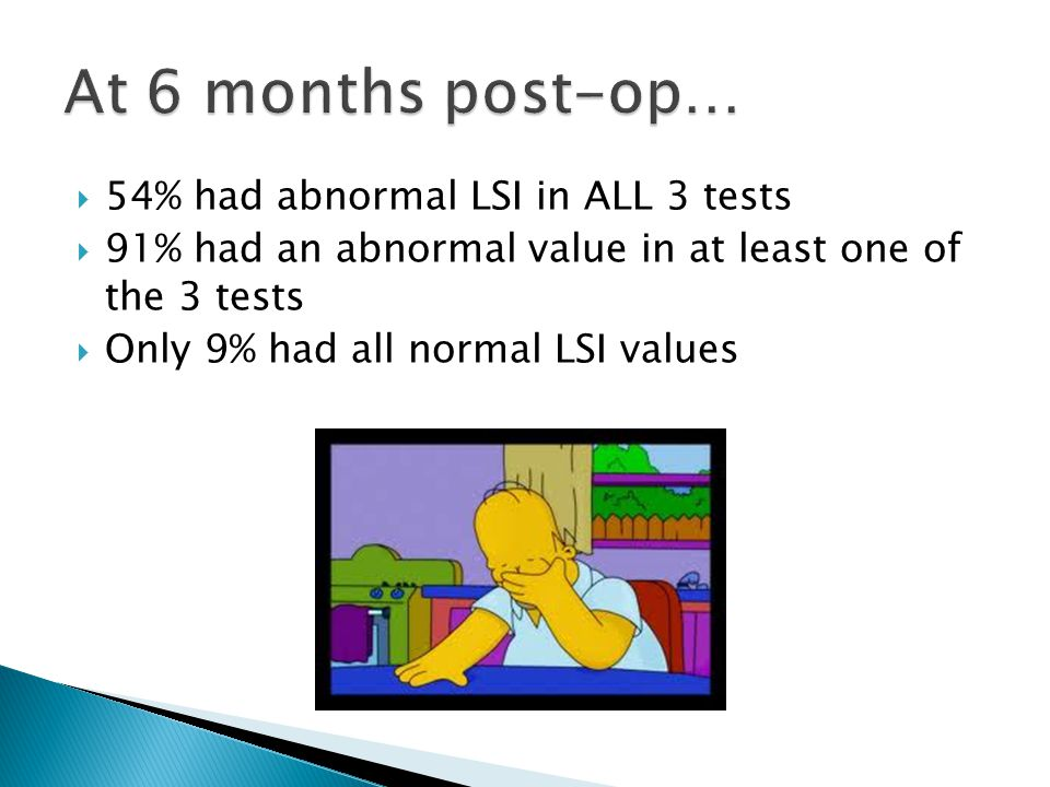 At 6 months post-op… 54% had abnormal LSI in ALL 3 tests