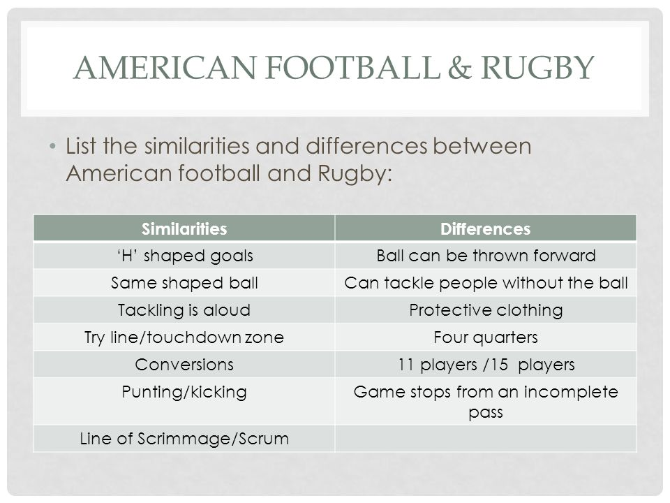 American football & rugby