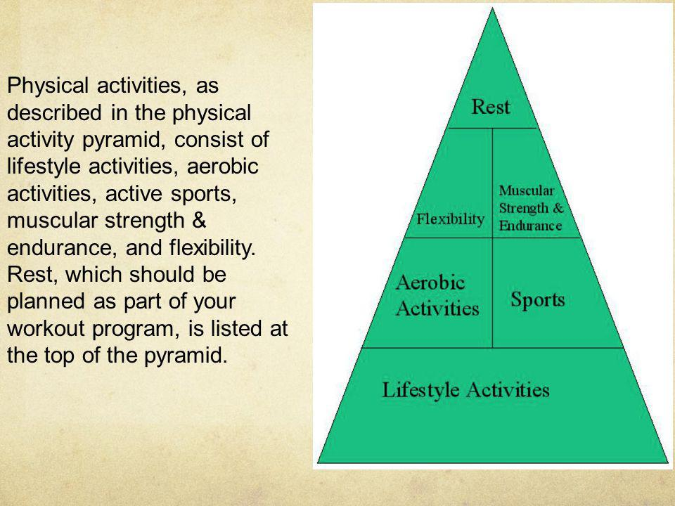 Physical activities, as described in the physical activity pyramid, consist of lifestyle activities, aerobic activities, active sports, muscular strength & endurance, and flexibility.
