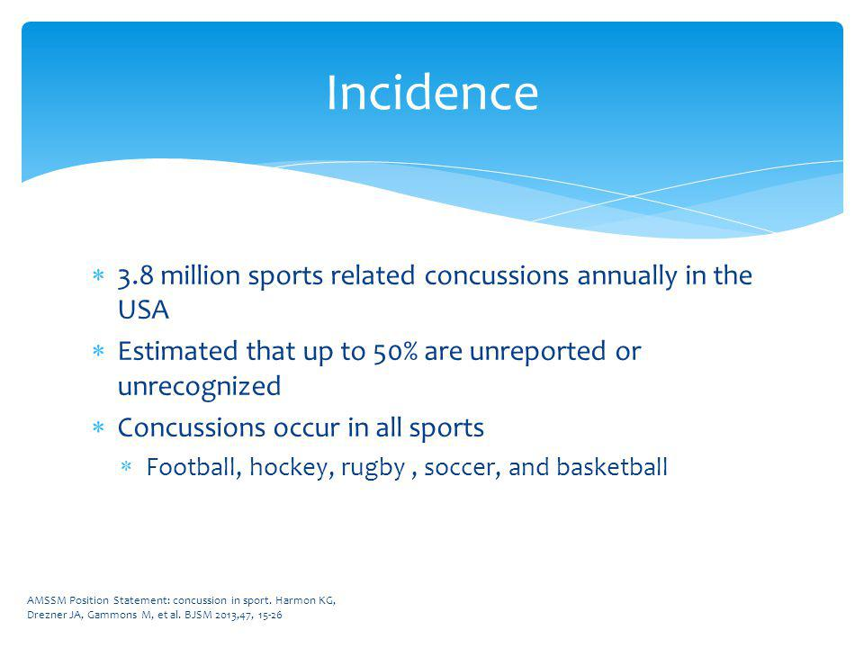 Risk factors for sports-related concussion