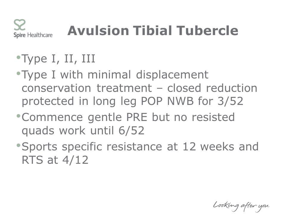 Avulsion Tibial Tubercle
