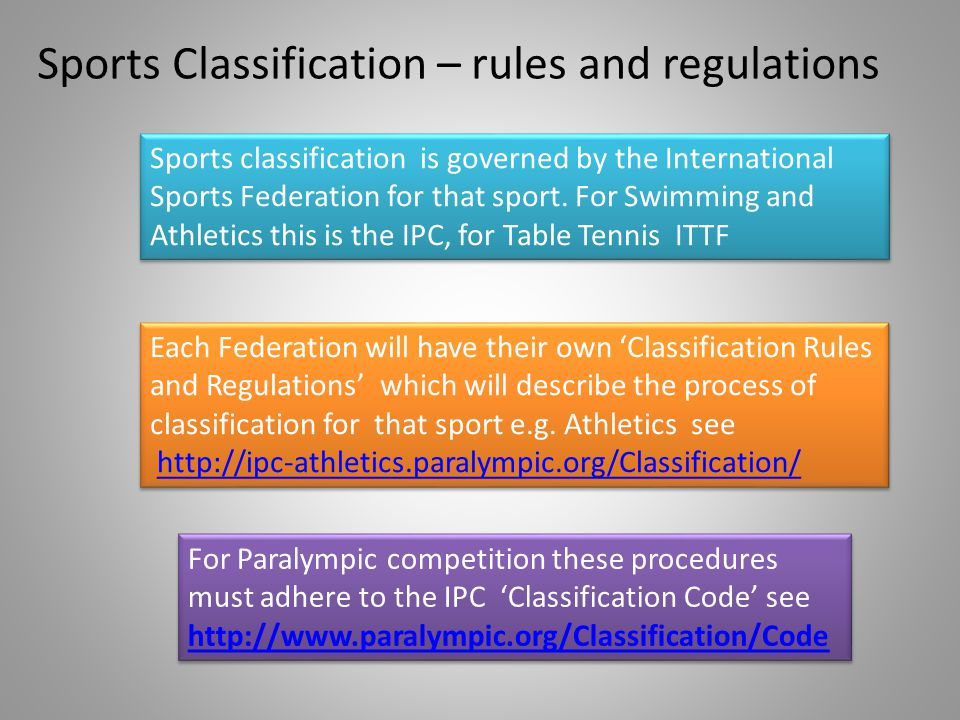 Sports Classification – rules and regulations