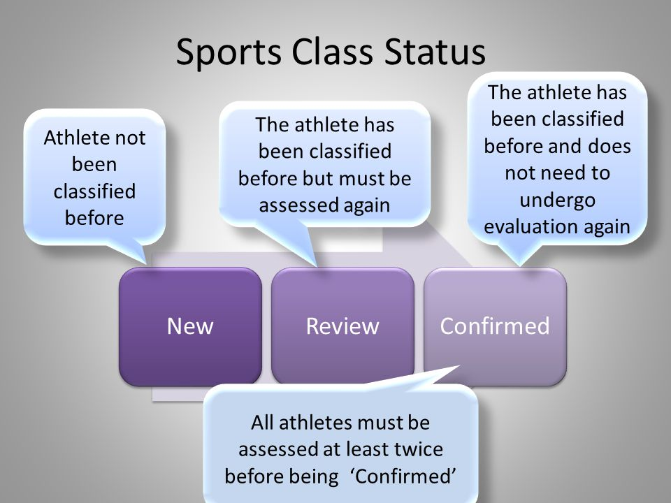 Sports Class Status New Review Confirmed