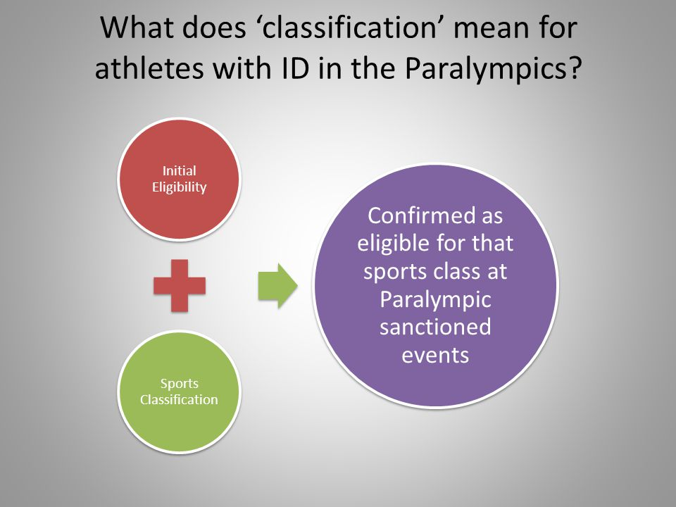 Sports Classification