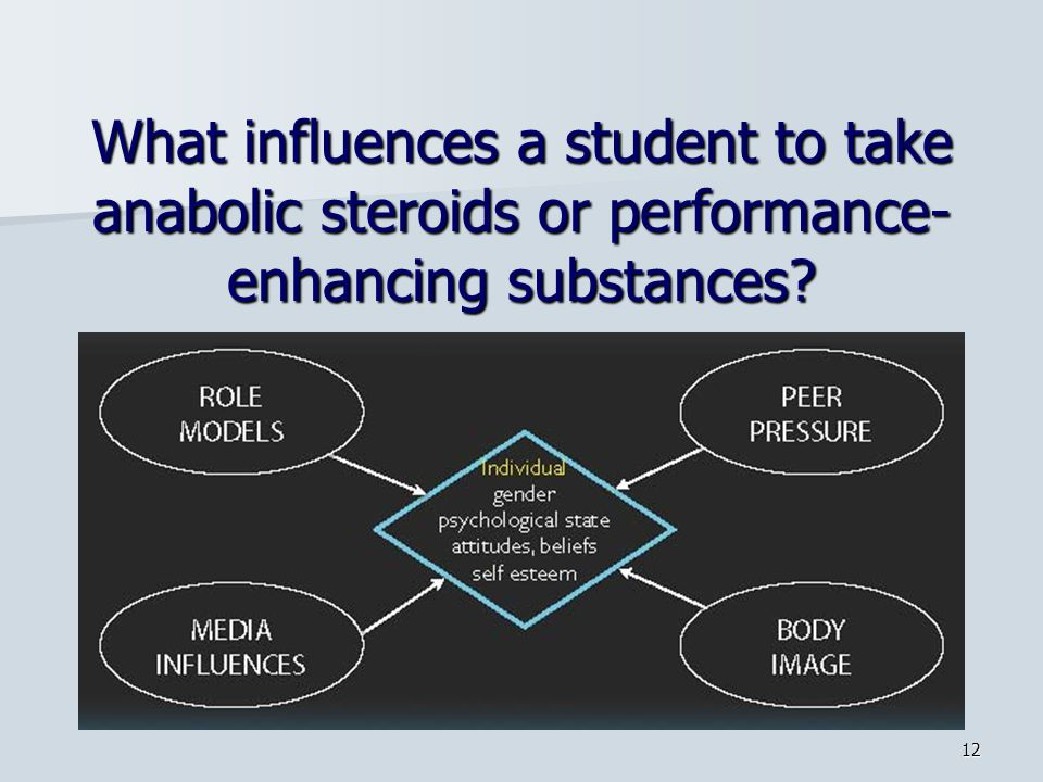 What influences a student to take anabolic steroids or performance-enhancing substances