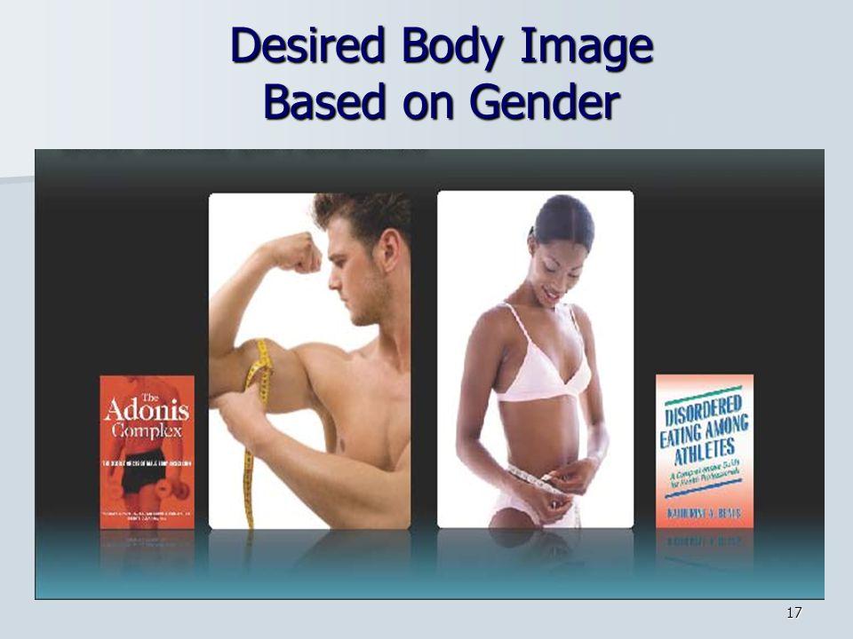 Desired Body Image Based on Gender